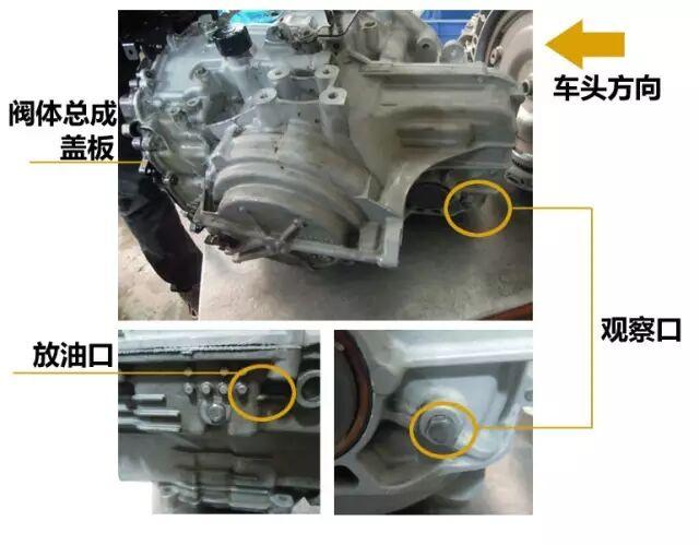 各类自动变速箱换油保养常用接口位置详解